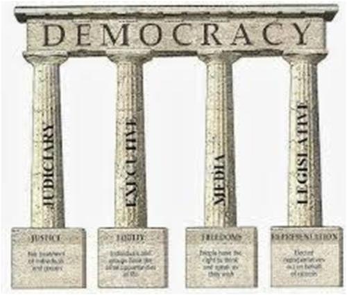 Modi Democracy